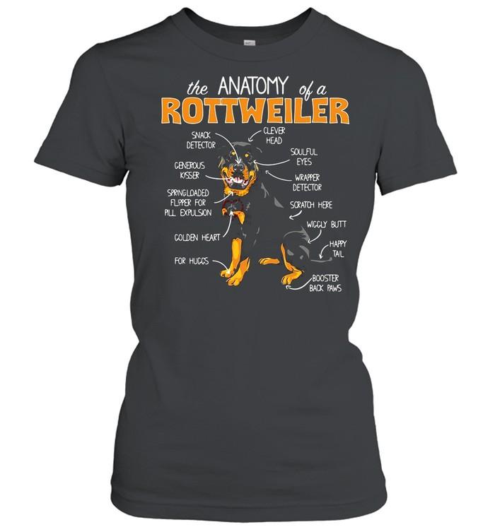 The Anatomy Of A Rottweiler shirt Classic Women's T-shirt