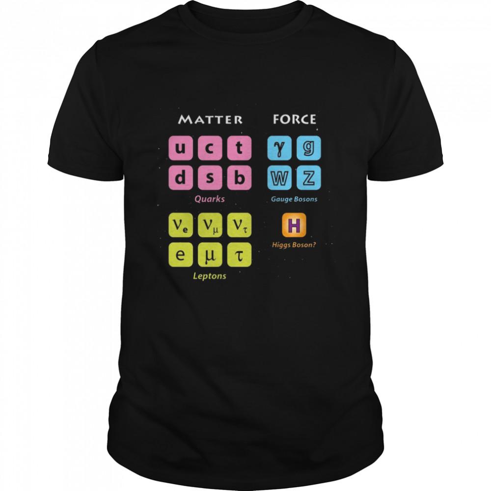Particle Physics Higgs Standard Model Quantum Mechanics Shirt